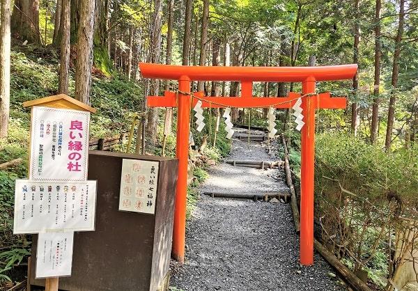 七福神巡りがはじまる赤い鳥居の風景