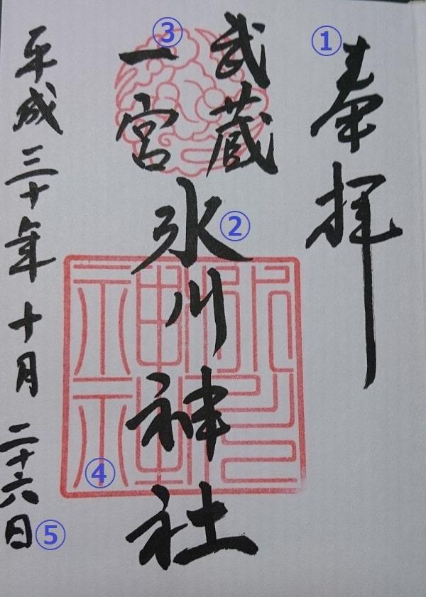 埼玉県さいたま市にある「武蔵一宮氷川神社」の御朱印