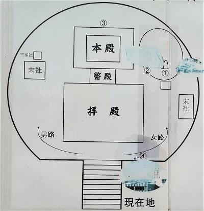 まわり方が記された案内図